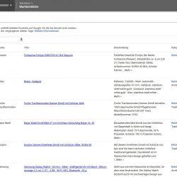 SEO Tipp – September – Google Merchant die Funktion Markteinblick für Bekleidung – Welche Produkte sind bei google Shopping stark nachgefragt?