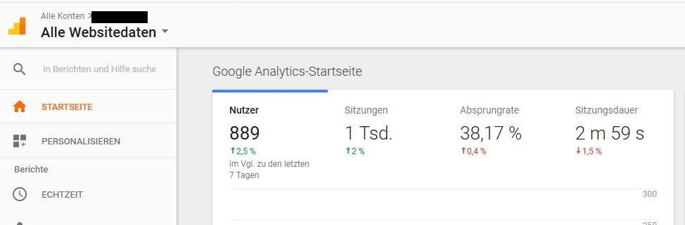 google-analytics-absprungrate-bounce-rate.j