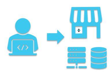 Shop Programmierung Template